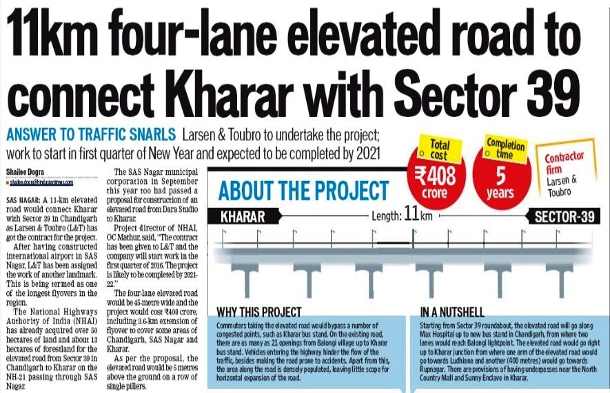 2017kharar elevated road